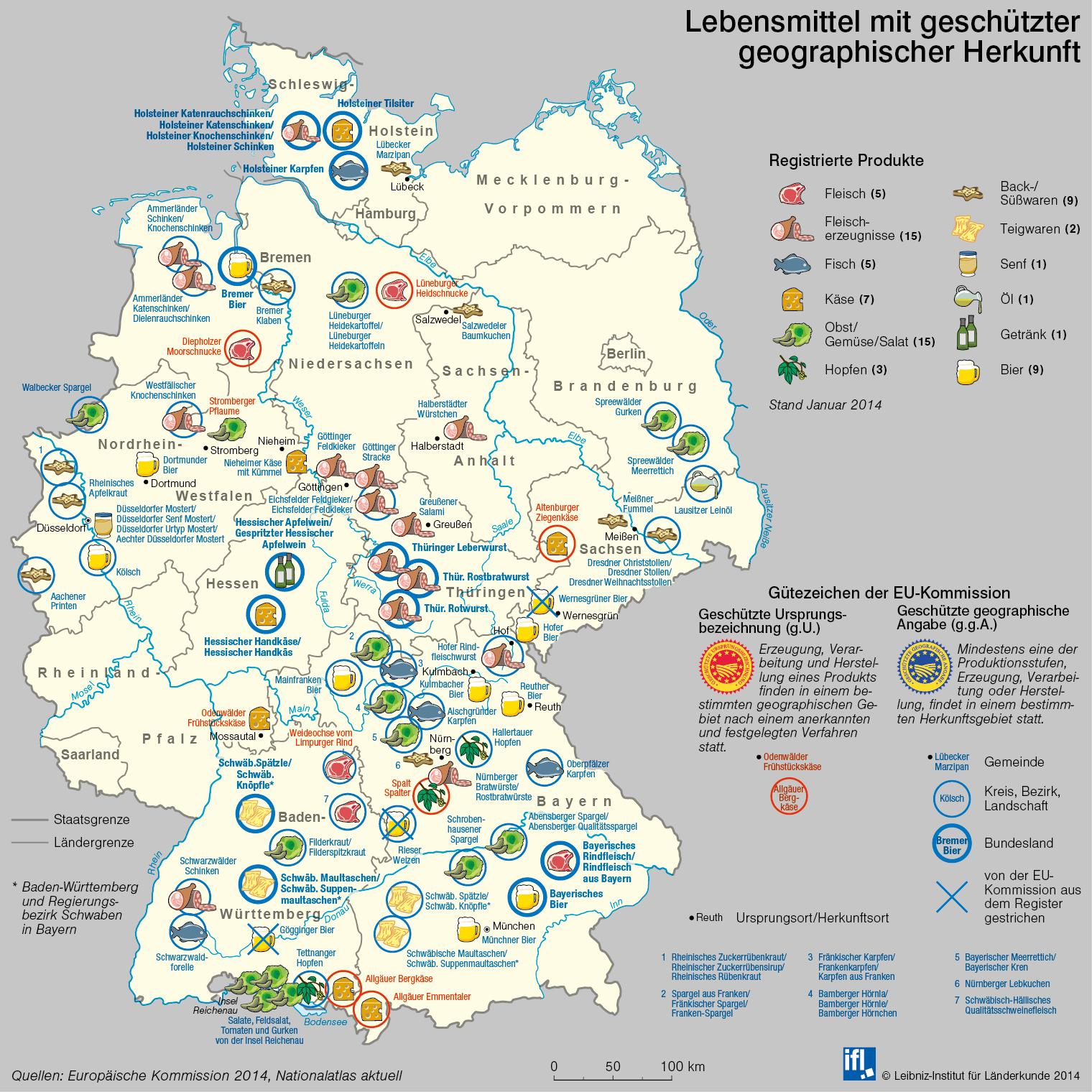 Coupons deutschland lebensmittel 2019